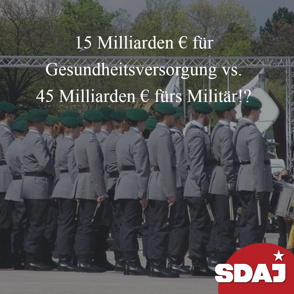 15 Mrd. € für unser Gesundheitssystem – 45 Mrd. € für Rüstungshaushalt